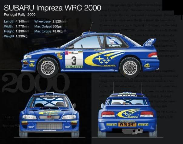 Wrc Rally Decals Subaru Impreza S6 P2000 Force Dreams