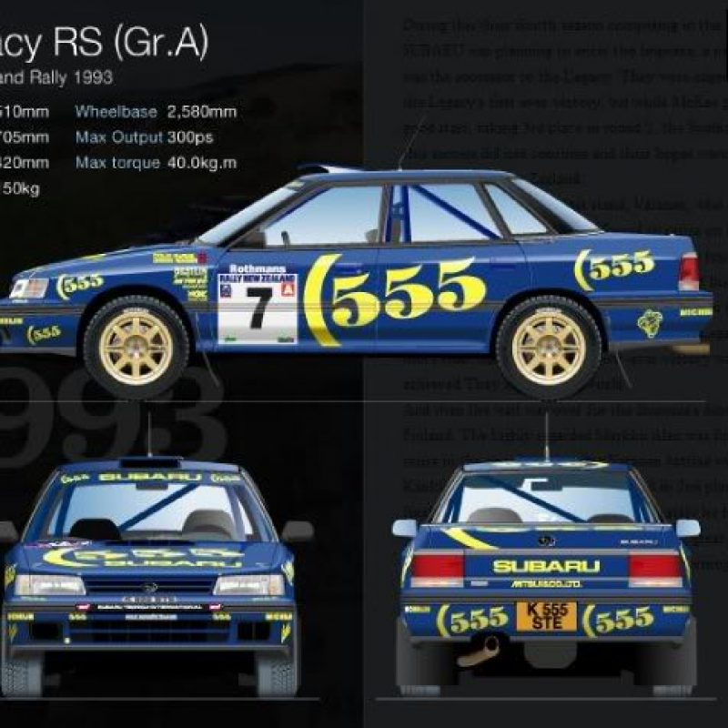 GROUP. A rally decals 555 Subaru Legacy 1993 (New ZEALAND)